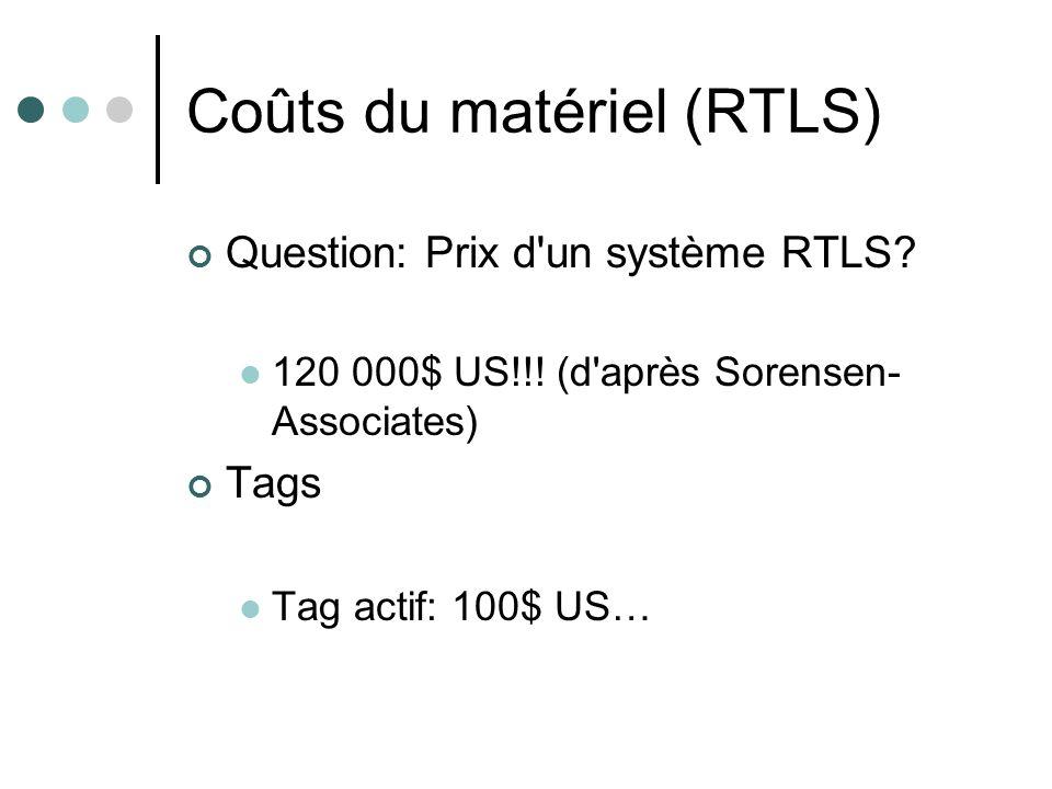 Coûts du matériel (RTLS)