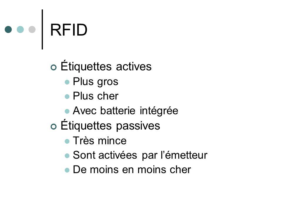 RFID Étiquettes actives Étiquettes passives Plus gros Plus cher