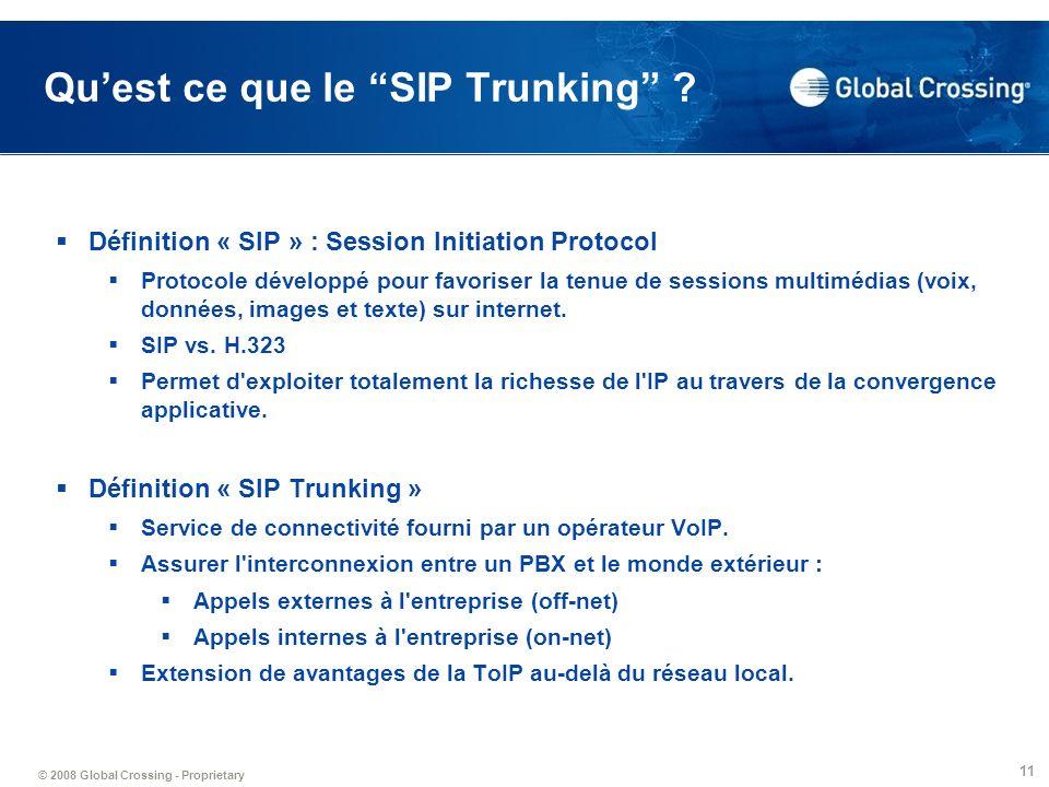 Qu'est ce que le SIP Trunking