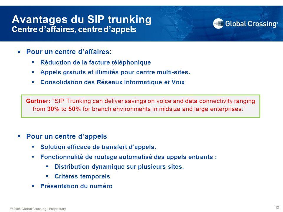 Avantages du SIP trunking