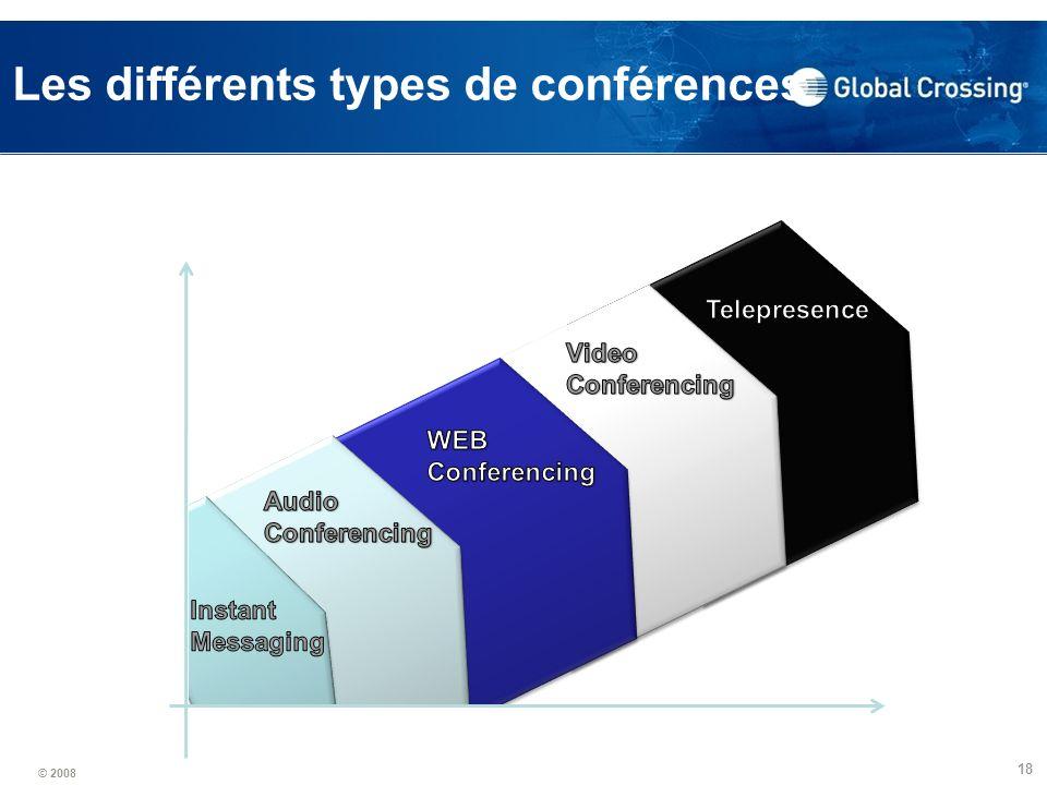 Les différents types de conférences