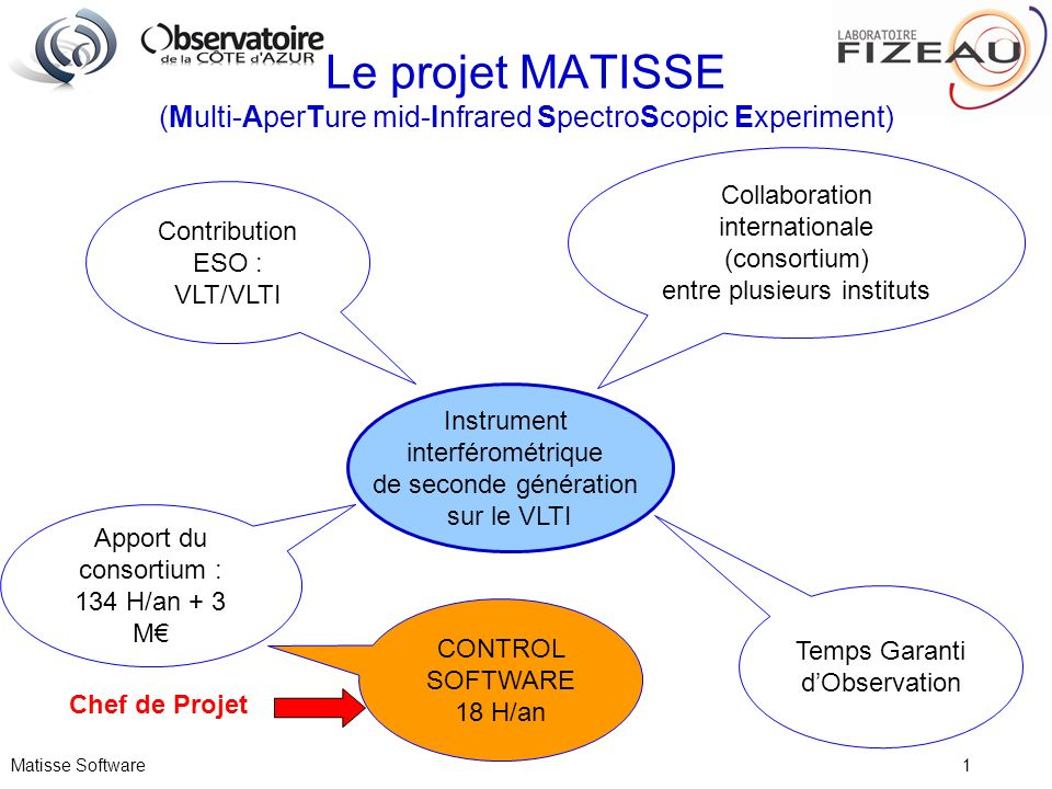 Le projet MATISSE (Multi-AperTure mid-Infrared SpectroScopic Experiment)
