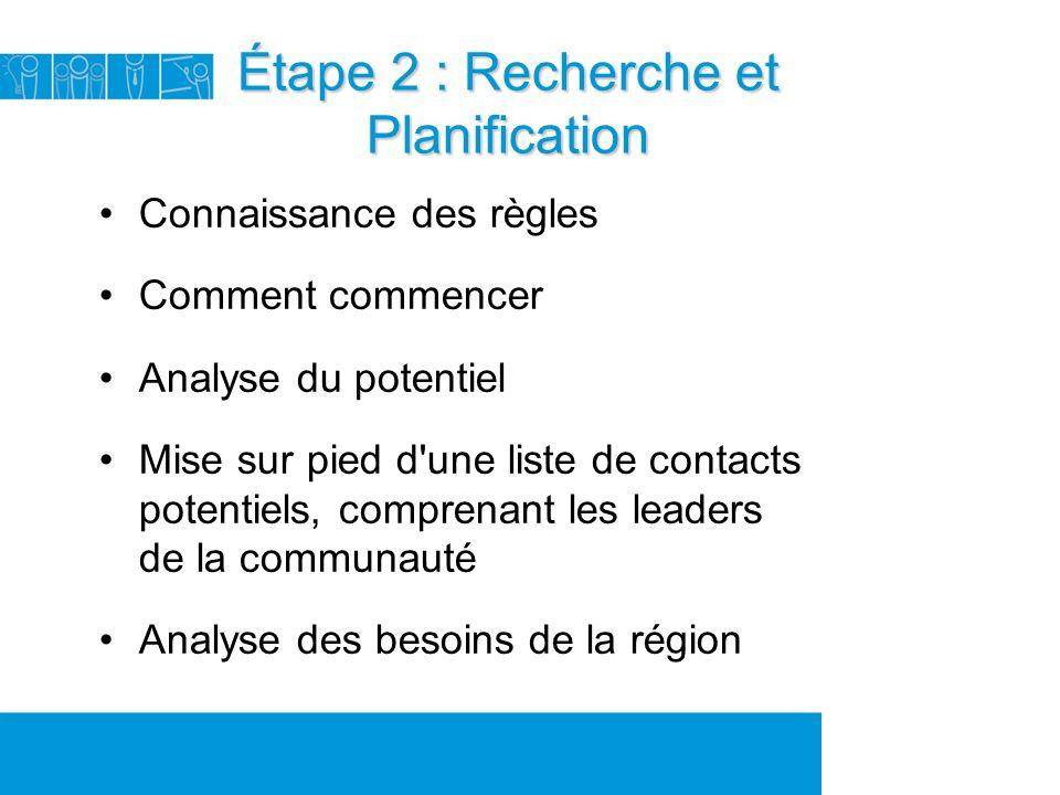 Étape 2 : Recherche et Planification