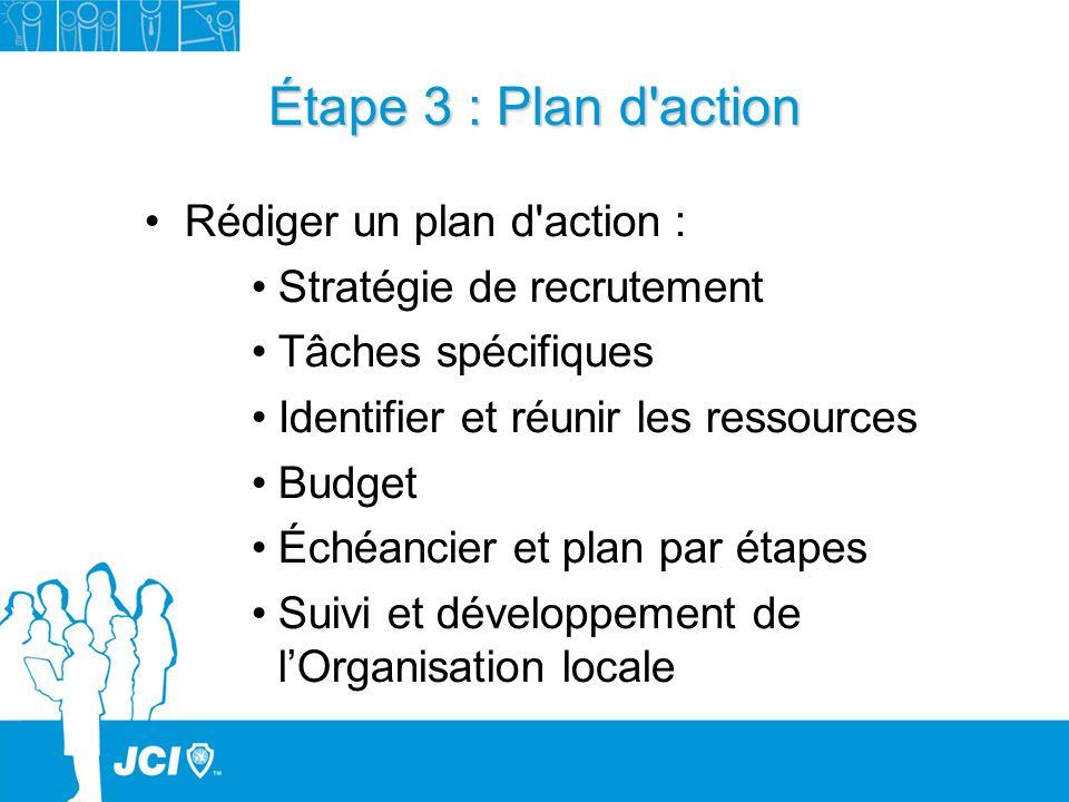 Étape 3 : Plan d action Rédiger un plan d action :