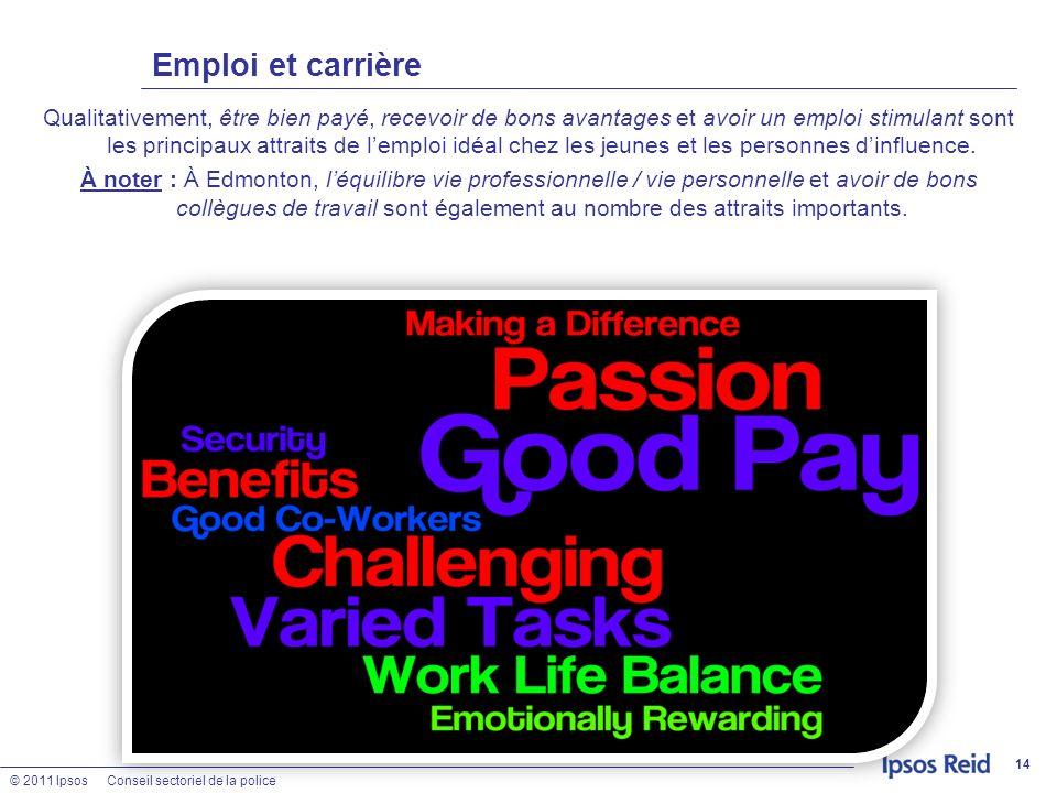 Emploi et carrière