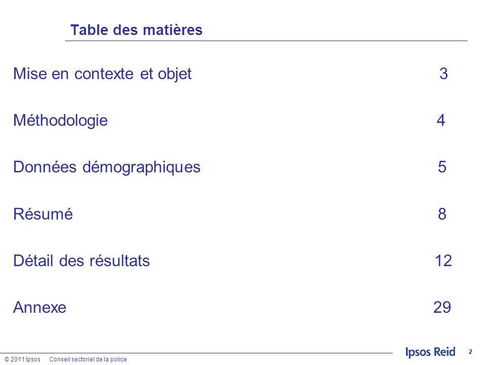 Mise en contexte et objet 3 Méthodologie 4 Données démographiques 5