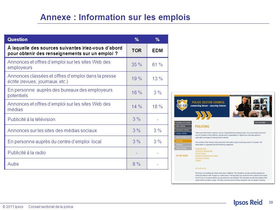 Annexe : Information sur les emplois