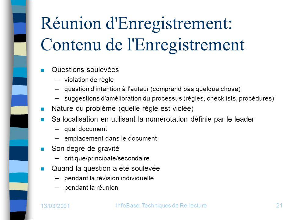 Réunion d Enregistrement: Contenu de l Enregistrement