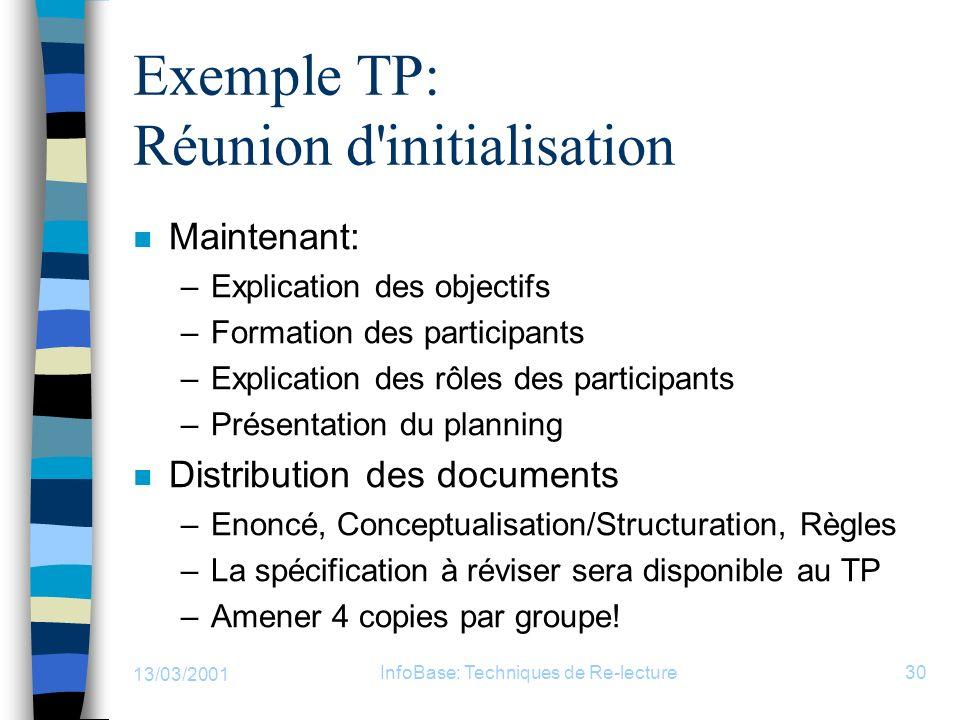 Exemple TP: Réunion d initialisation