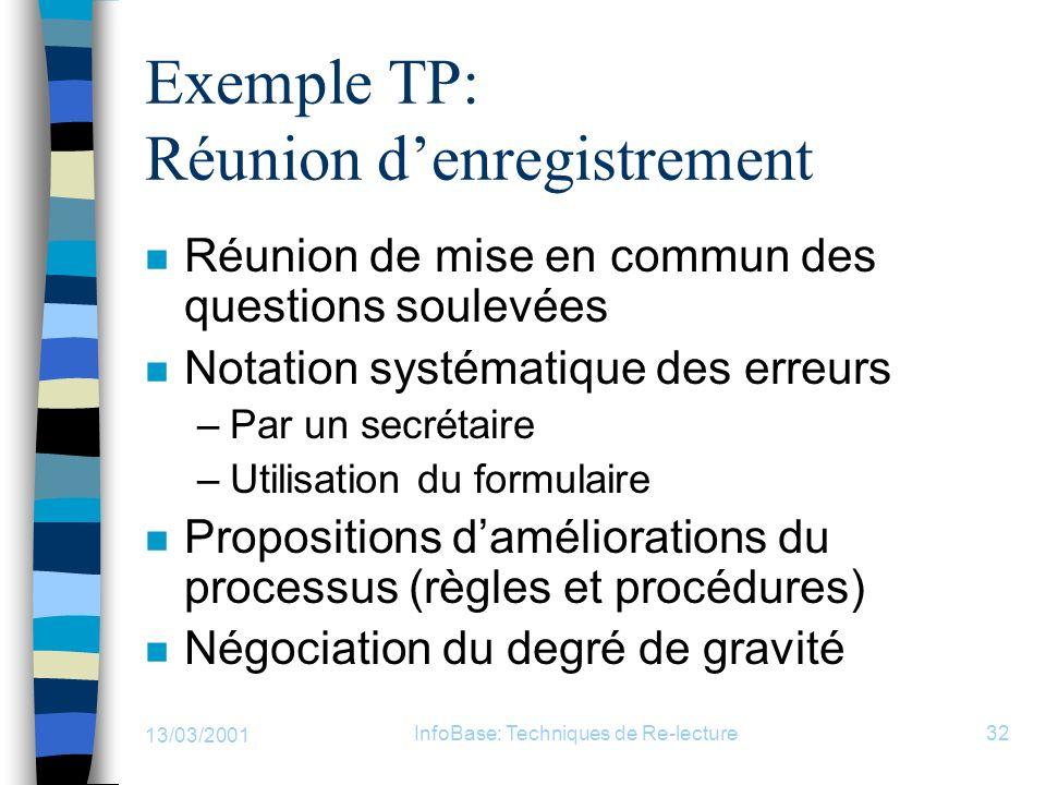 Exemple TP: Réunion d'enregistrement