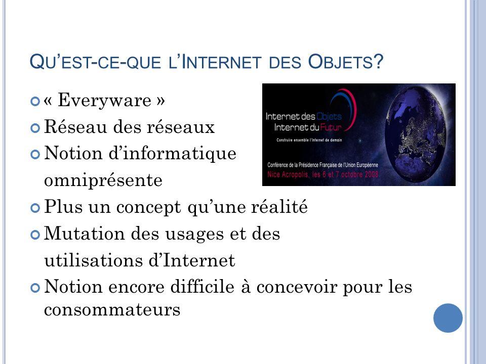Qu'est-ce-que l'Internet des Objets