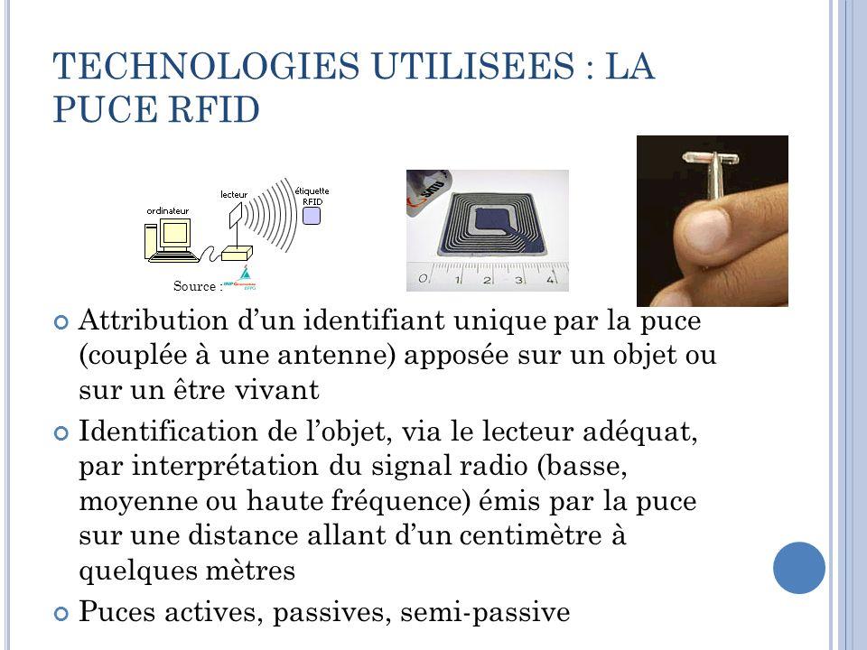 TECHNOLOGIES UTILISEES : LA PUCE RFID