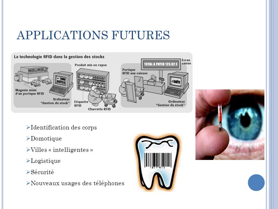 APPLICATIONS FUTURES Identification des corps Domotique