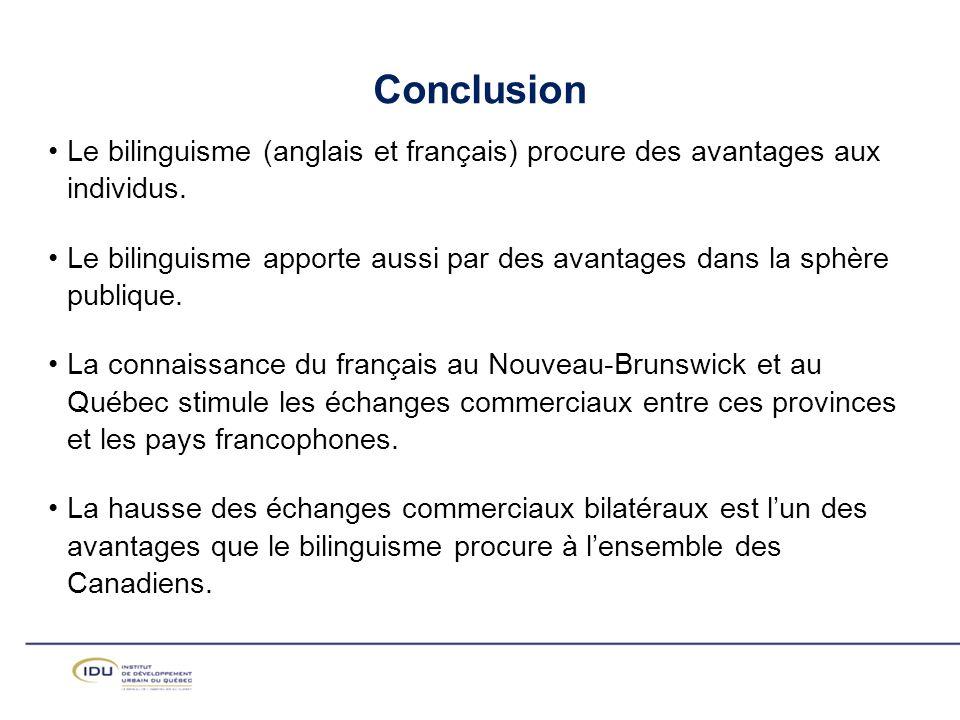 Conclusion Le bilinguisme (anglais et français) procure des avantages aux individus.