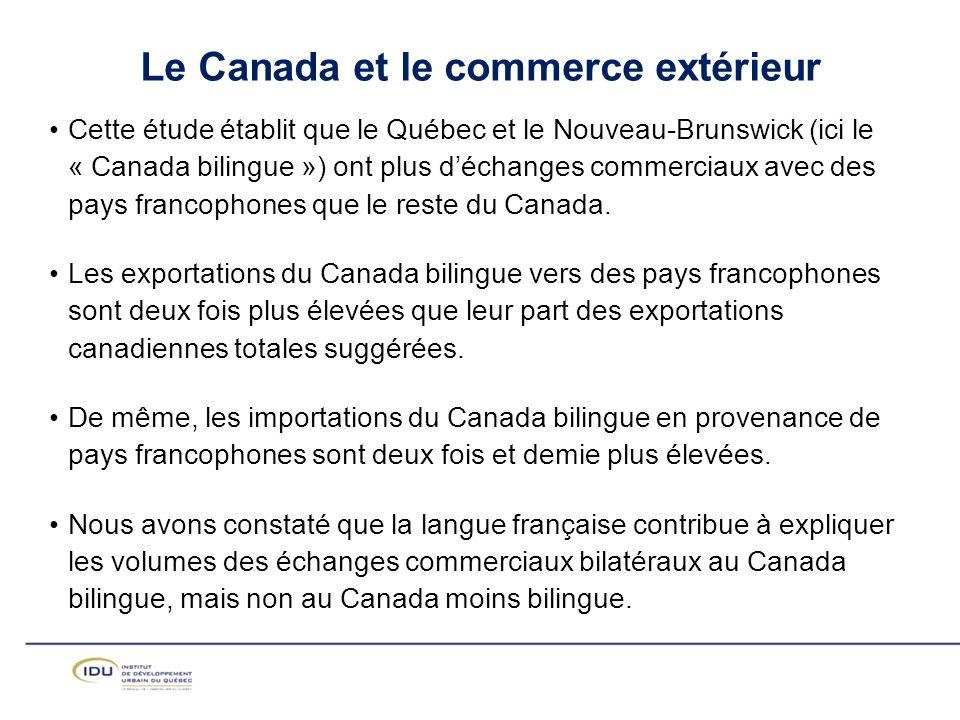 Le Canada et le commerce extérieur