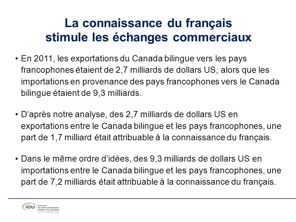 La connaissance du français stimule les échanges commerciaux