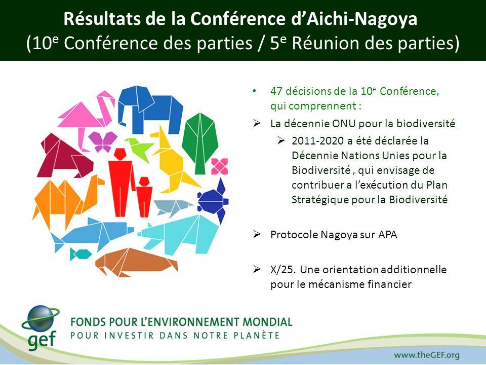Résultats de la Conférence d'Aichi-Nagoya