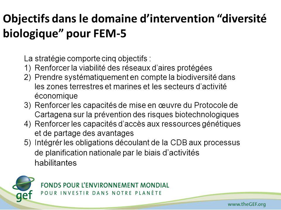 Objectifs dans le domaine d'intervention diversité biologique pour FEM-5