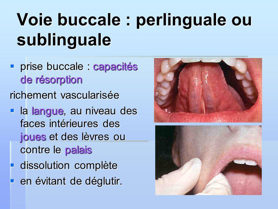 Voie buccale : perlinguale ou sublinguale