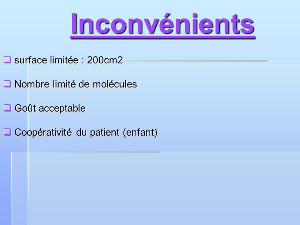 Inconvénients surface limitée : 200cm2 Nombre limité de molécules
