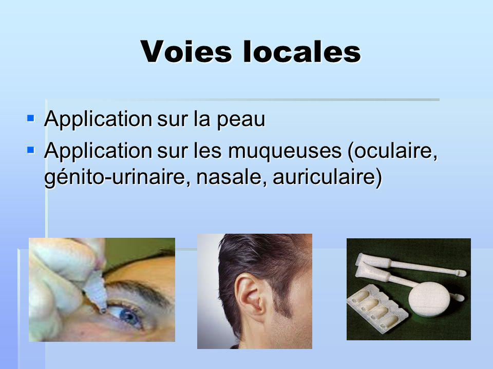 Voies locales Application sur la peau