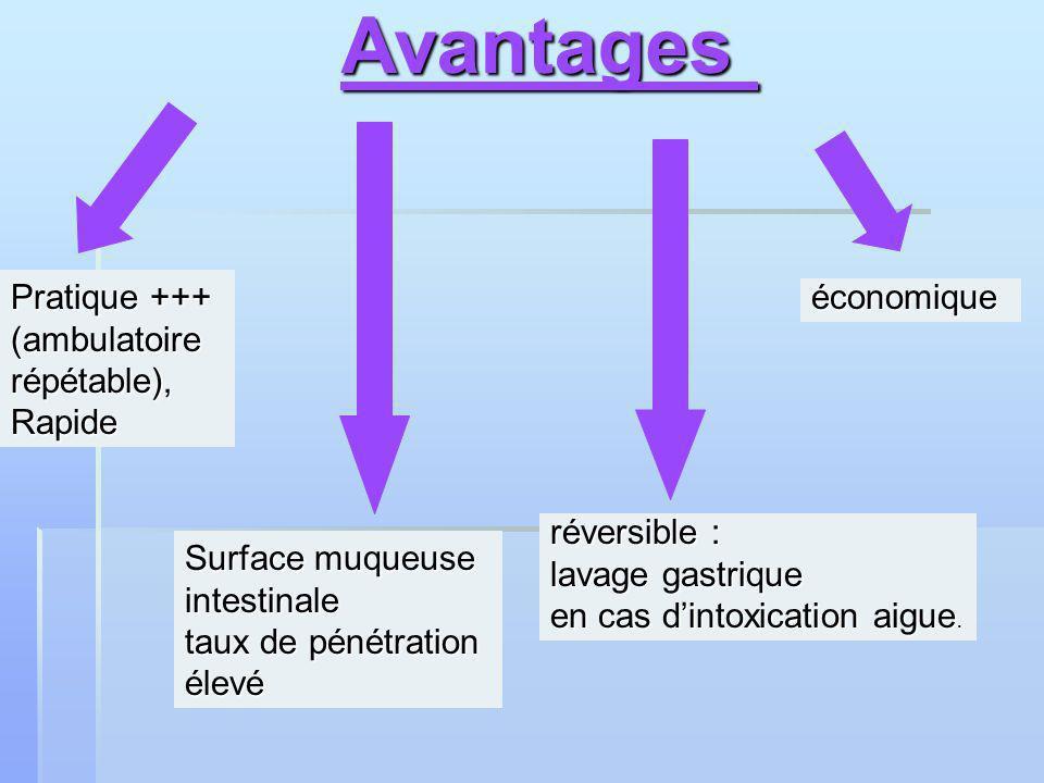 Avantages Pratique +++ économique (ambulatoire répétable), Rapide