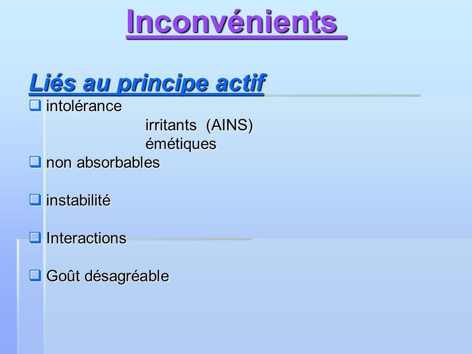 Inconvénients Liés au principe actif intolérance irritants (AINS)