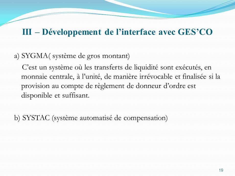 III – Développement de l'interface avec GES'CO