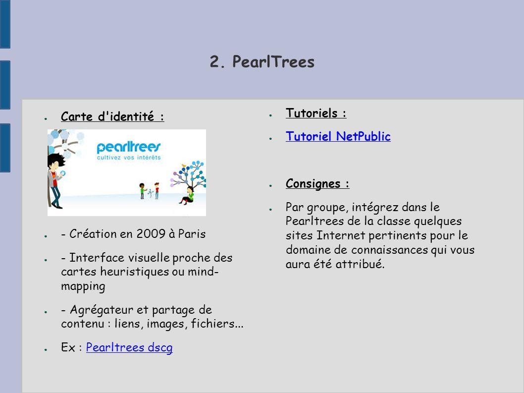 2. PearlTrees Tutoriels : Carte d identité : Tutoriel NetPublic