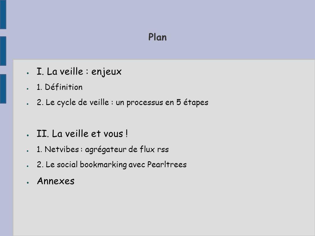 Plan I. La veille : enjeux II. La veille et vous ! Annexes