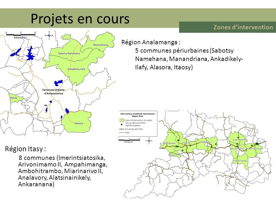 Projets en cours Région Itasy : Zones d'intervention