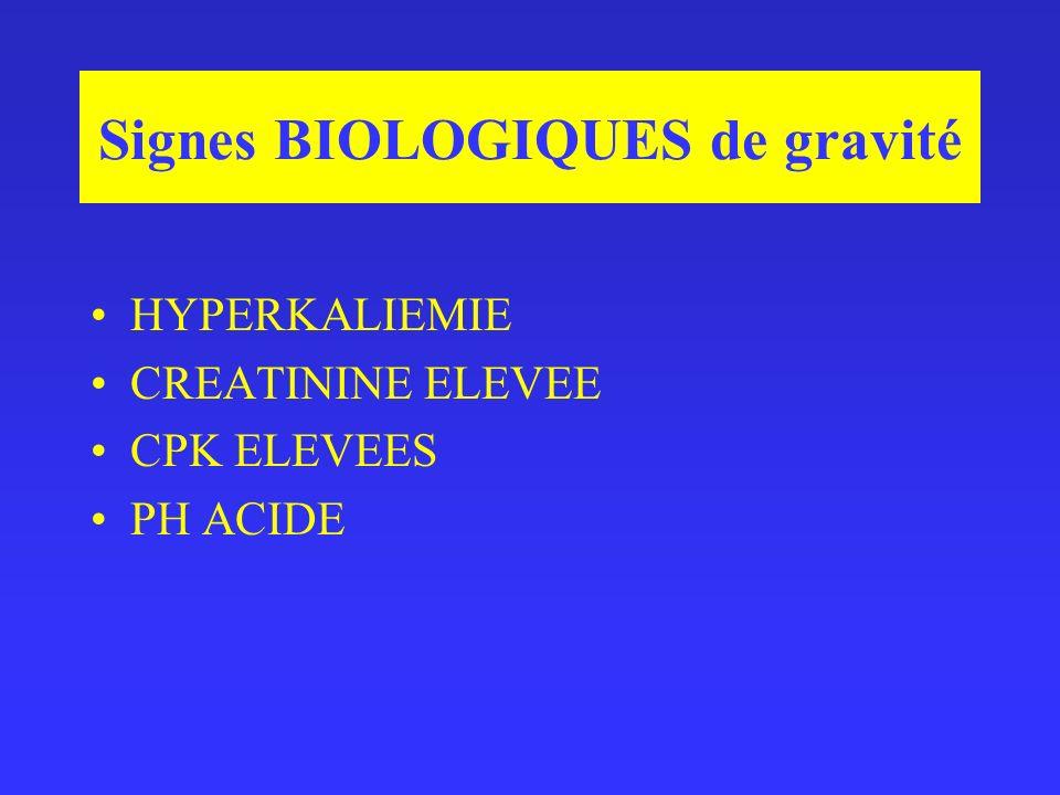 Signes BIOLOGIQUES de gravité