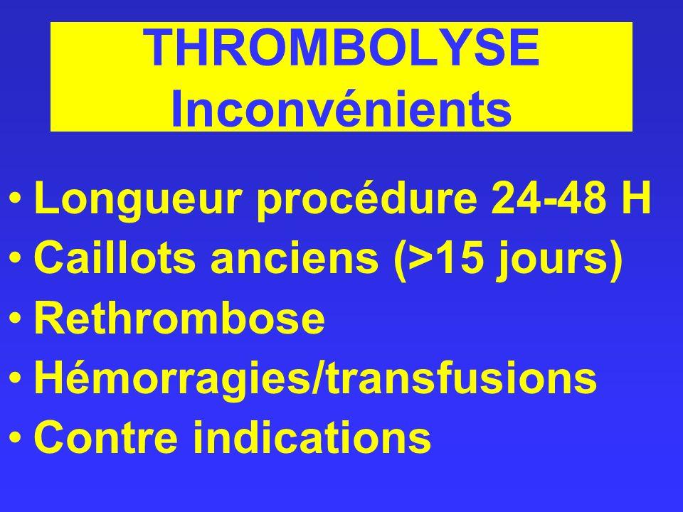 THROMBOLYSE Inconvénients