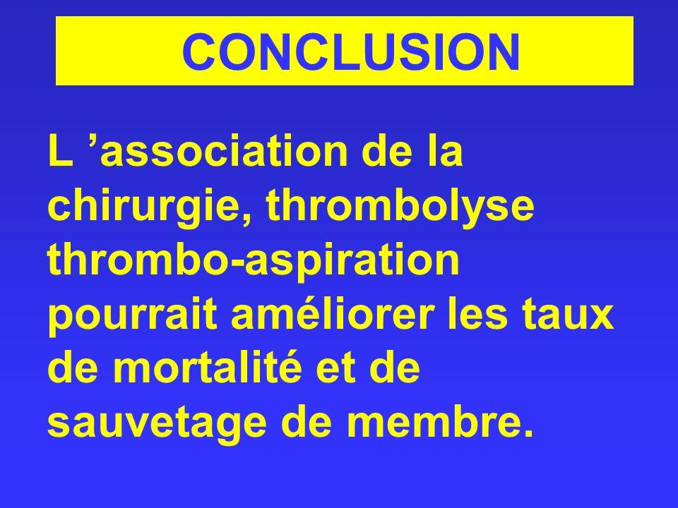 CONCLUSION L 'association de la chirurgie, thrombolyse thrombo-aspiration pourrait améliorer les taux de mortalité et de sauvetage de membre.