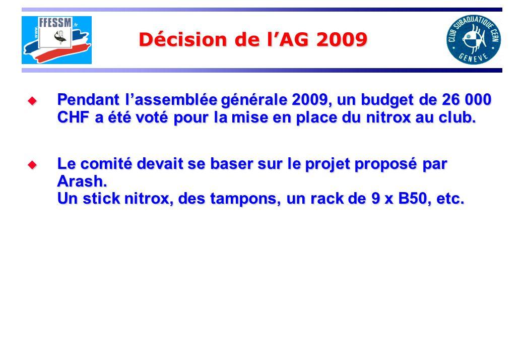 Décision de l'AG 2009 Pendant l'assemblée générale 2009, un budget de 26 000 CHF a été voté pour la mise en place du nitrox au club.