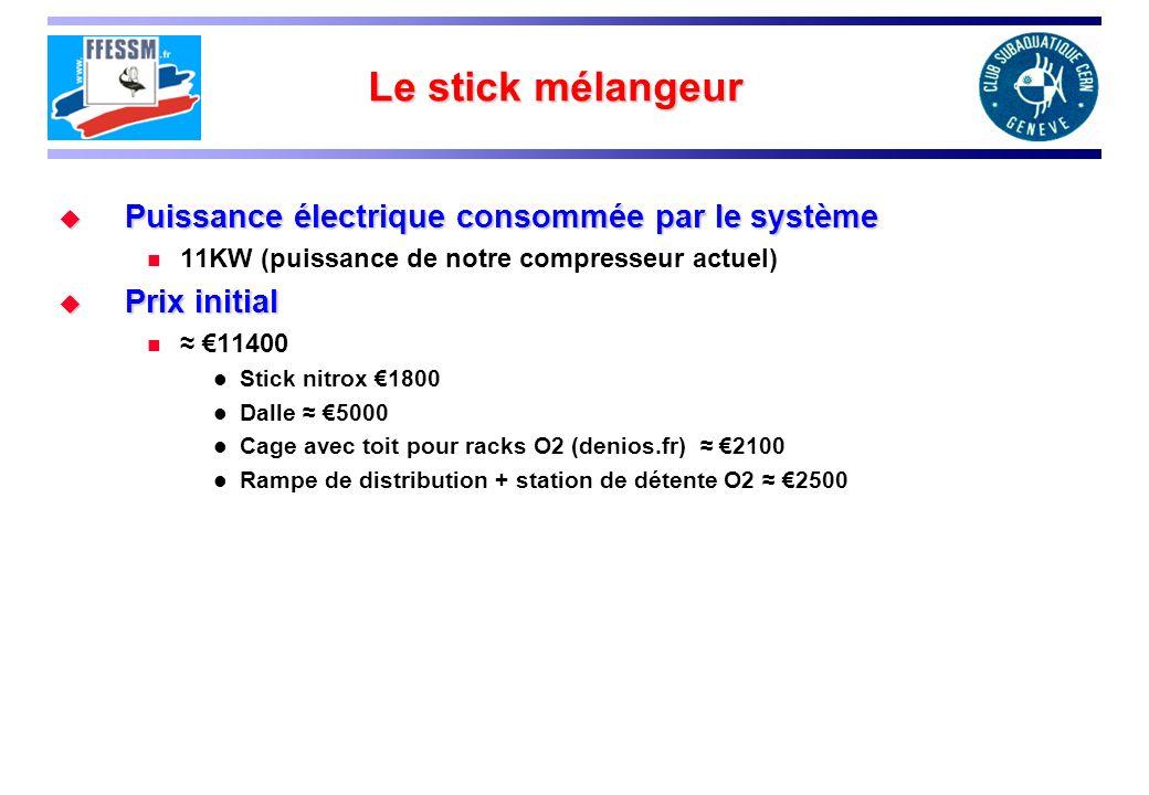 Le stick mélangeur Puissance électrique consommée par le système