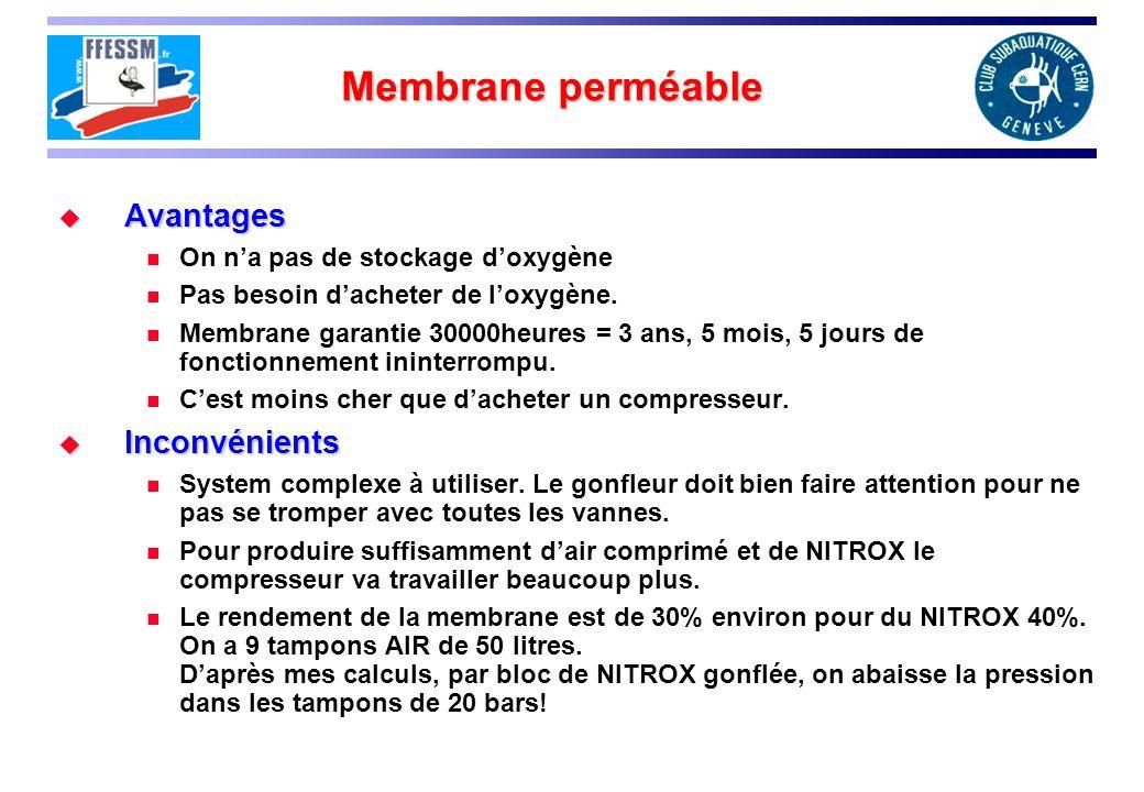 Membrane perméable Avantages Inconvénients