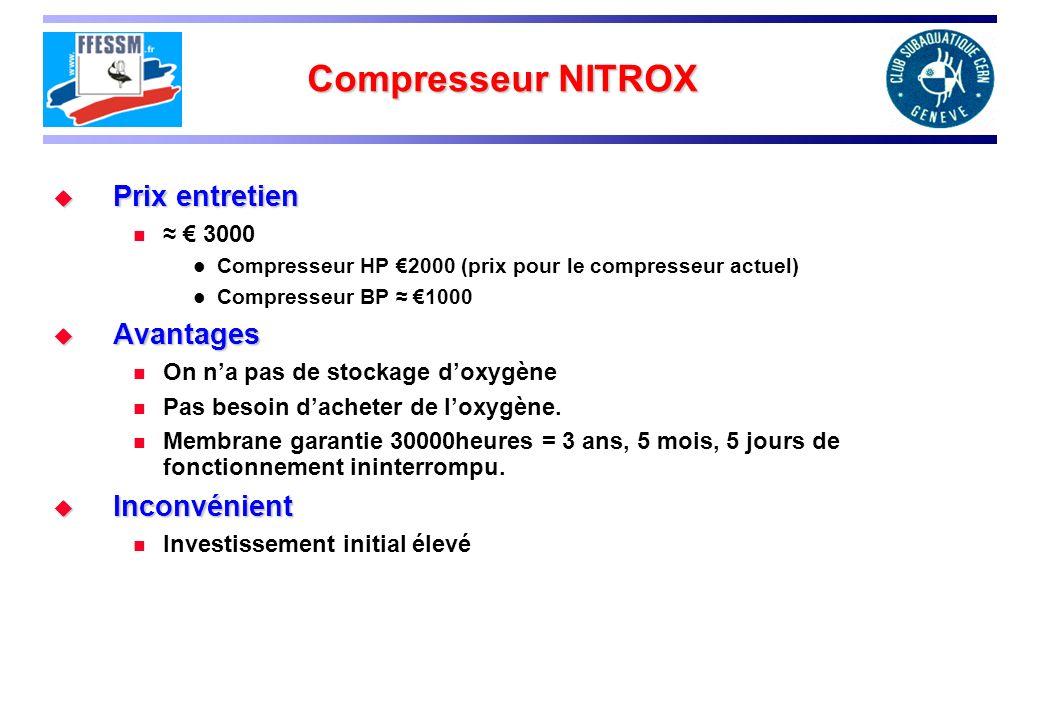 Compresseur NITROX Prix entretien Avantages Inconvénient ≈ € 3000