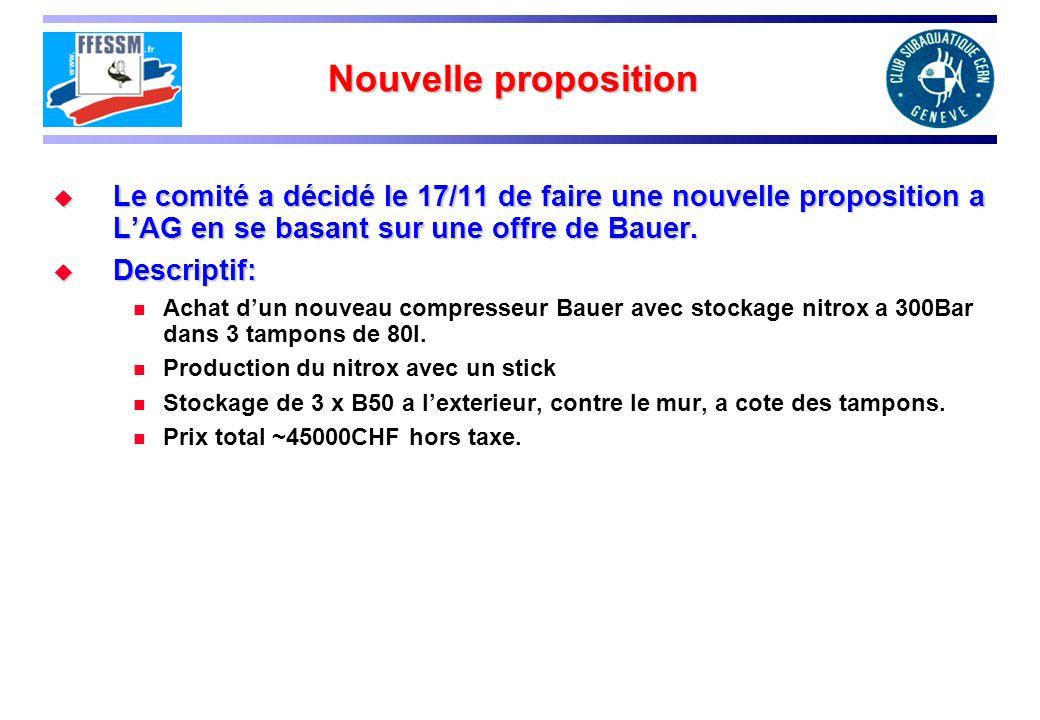 Nouvelle proposition Le comité a décidé le 17/11 de faire une nouvelle proposition a L'AG en se basant sur une offre de Bauer.