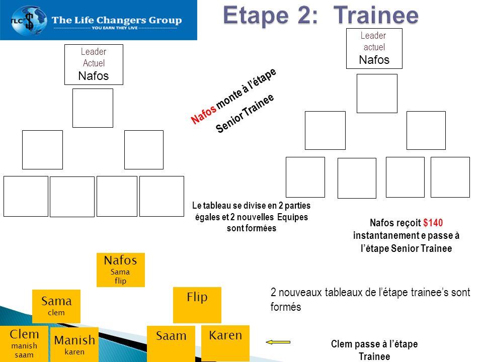 Etape 2: Trainee Nafos Nafos Nafos