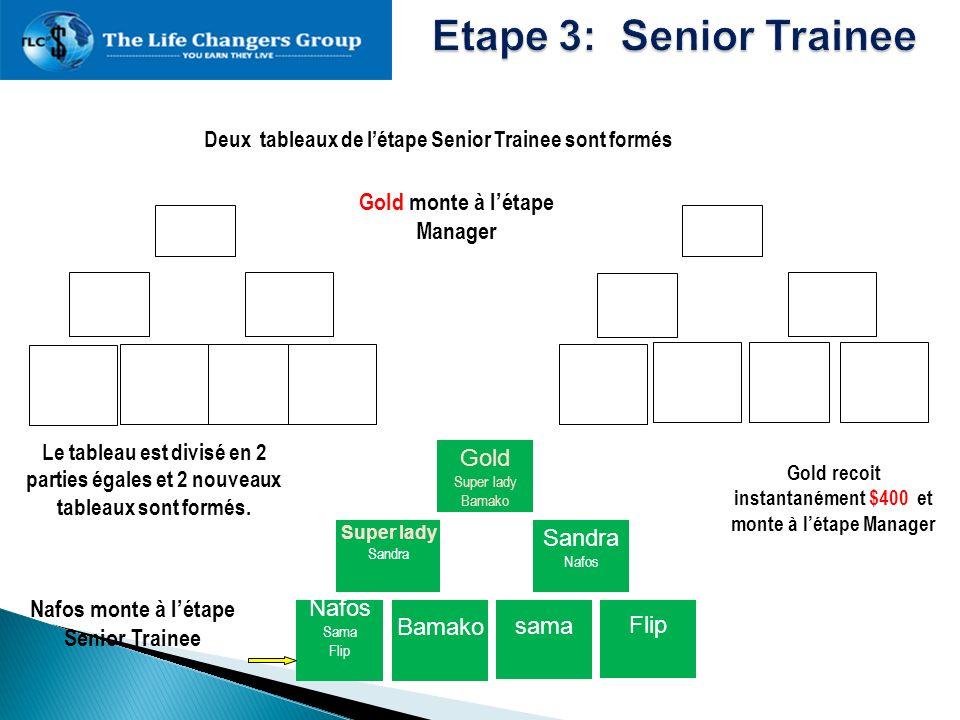 Etape 3: Senior Trainee Gold monte à l'étape Manager Gold Sandra