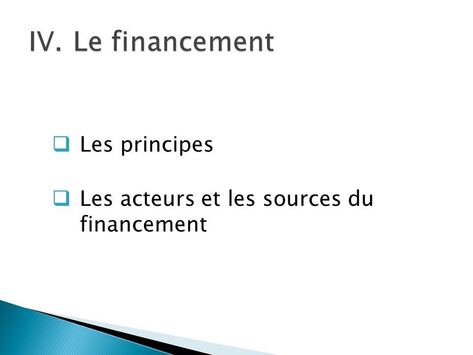 Le financement Les principes Les acteurs et les sources du financement