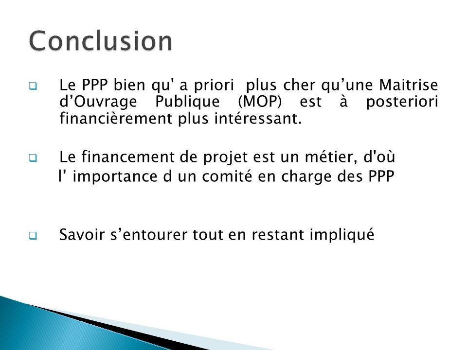 Conclusion Le PPP bien qu a priori plus cher qu'une Maitrise d'Ouvrage Publique (MOP) est à posteriori financièrement plus intéressant.