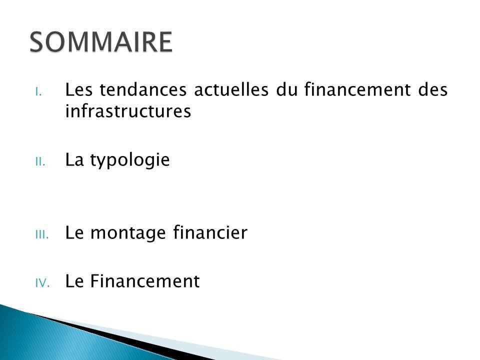 SOMMAIRE Les tendances actuelles du financement des infrastructures