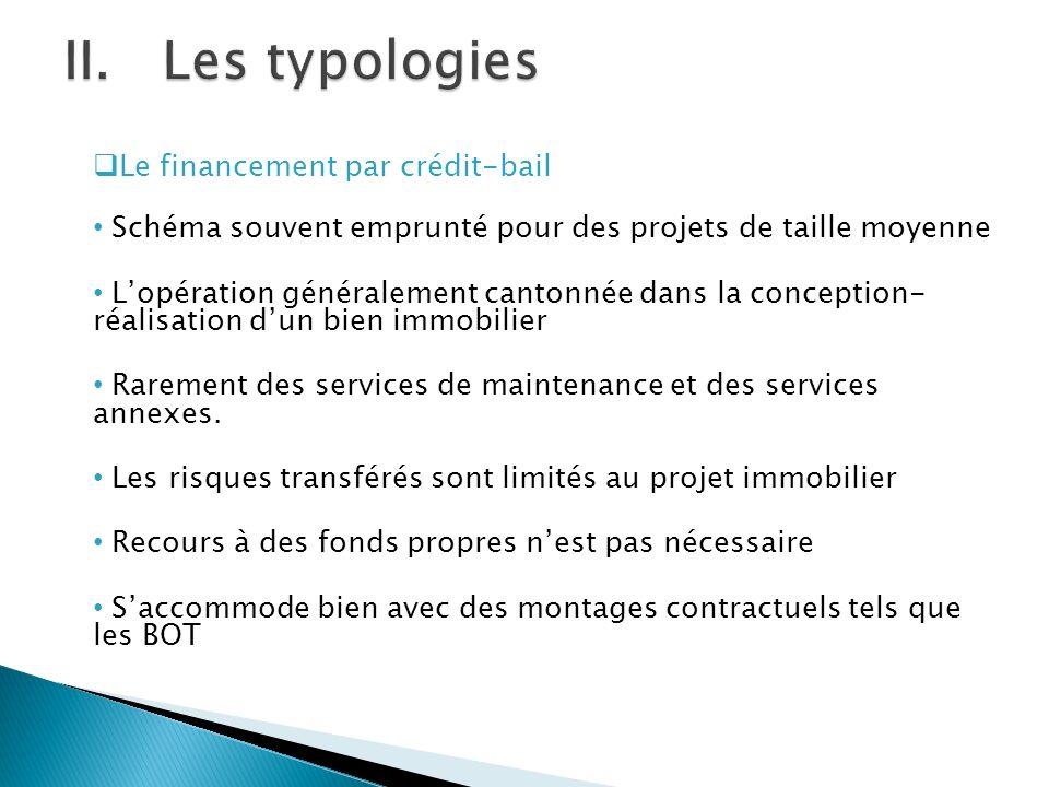 Les typologies Le financement par crédit-bail