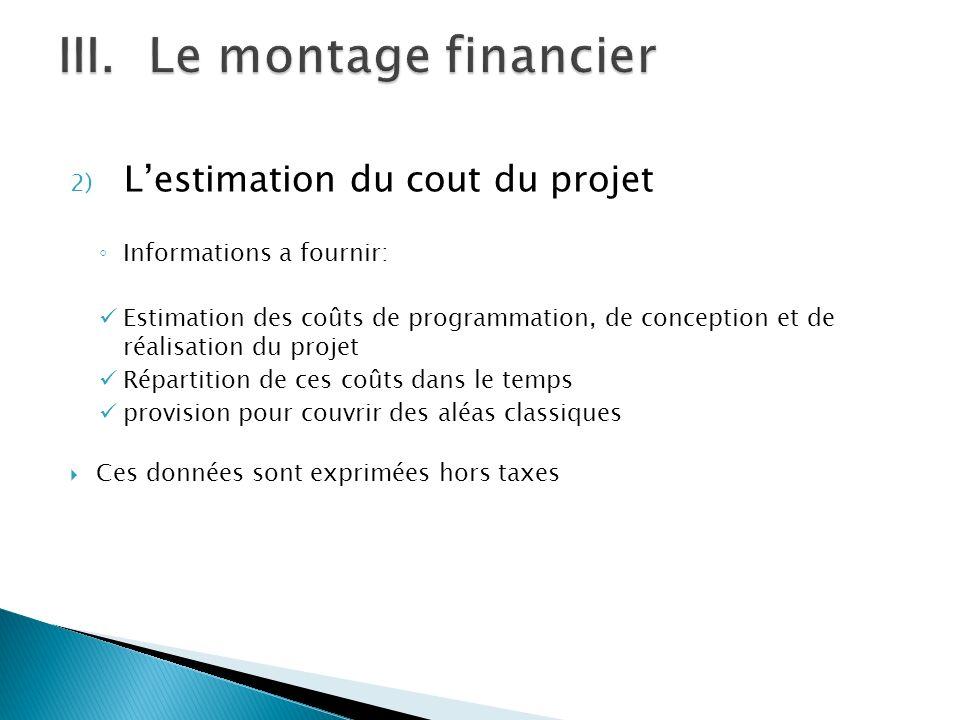 Le montage financier L'estimation du cout du projet