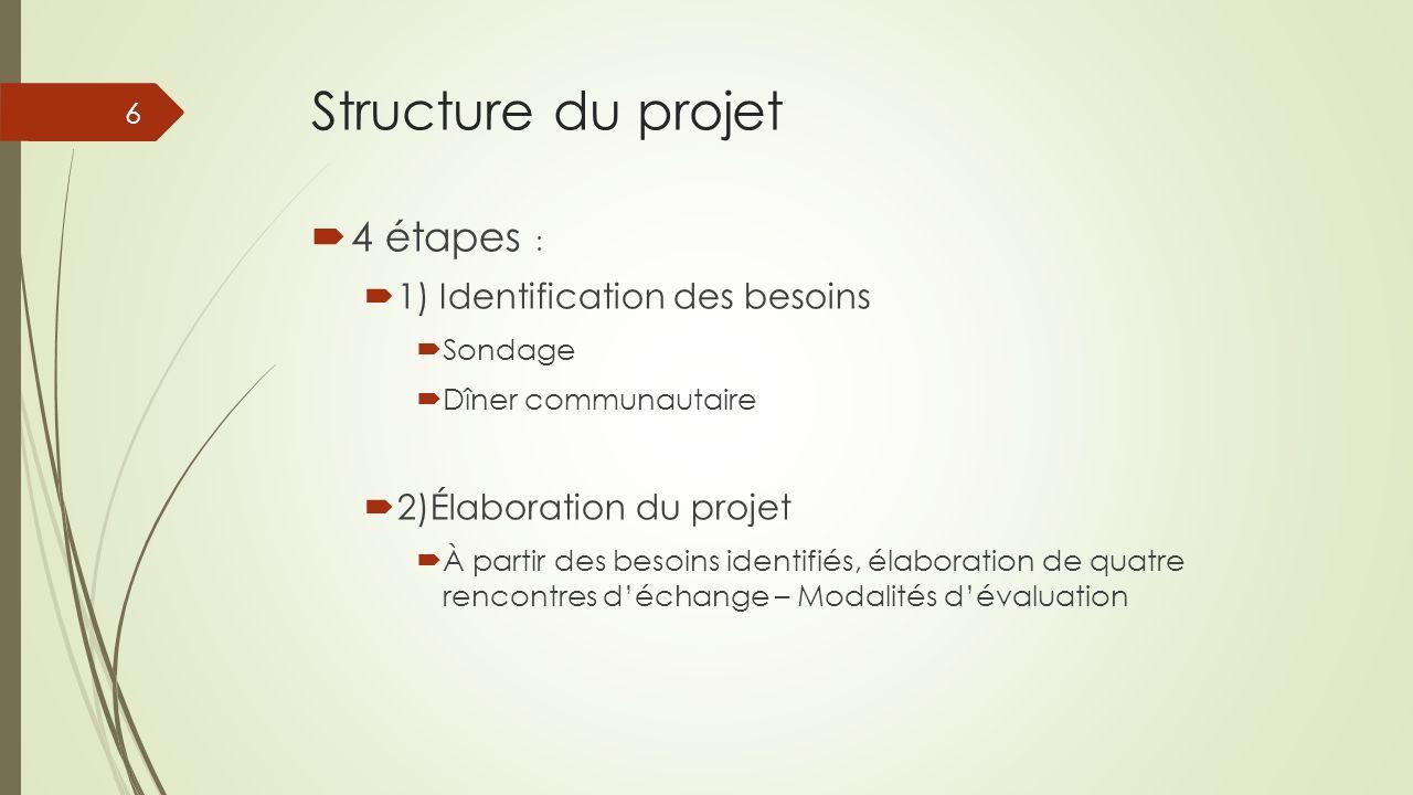 Structure du projet 4 étapes : 1) Identification des besoins