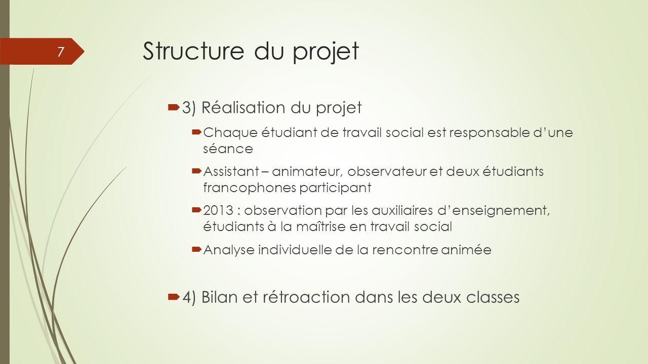 Structure du projet 3) Réalisation du projet