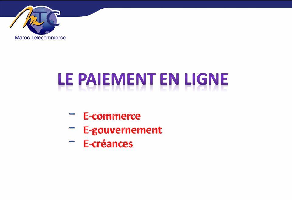 Le paiement en ligne E-commerce