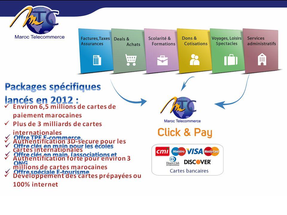 Packages spécifiques lancés en 2012 :